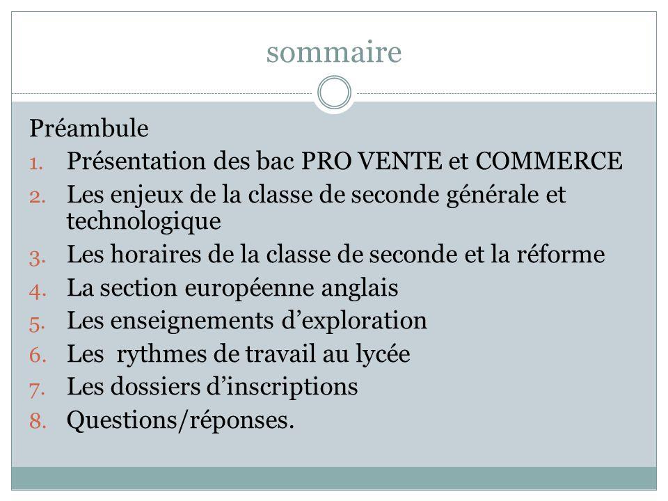 sommaire Préambule 1.Présentation des bac PRO VENTE et COMMERCE 2.