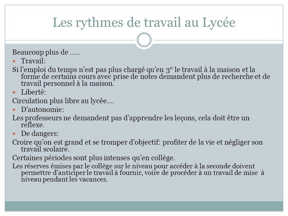 Les rythmes de travail au Lycée Beaucoup plus de …..