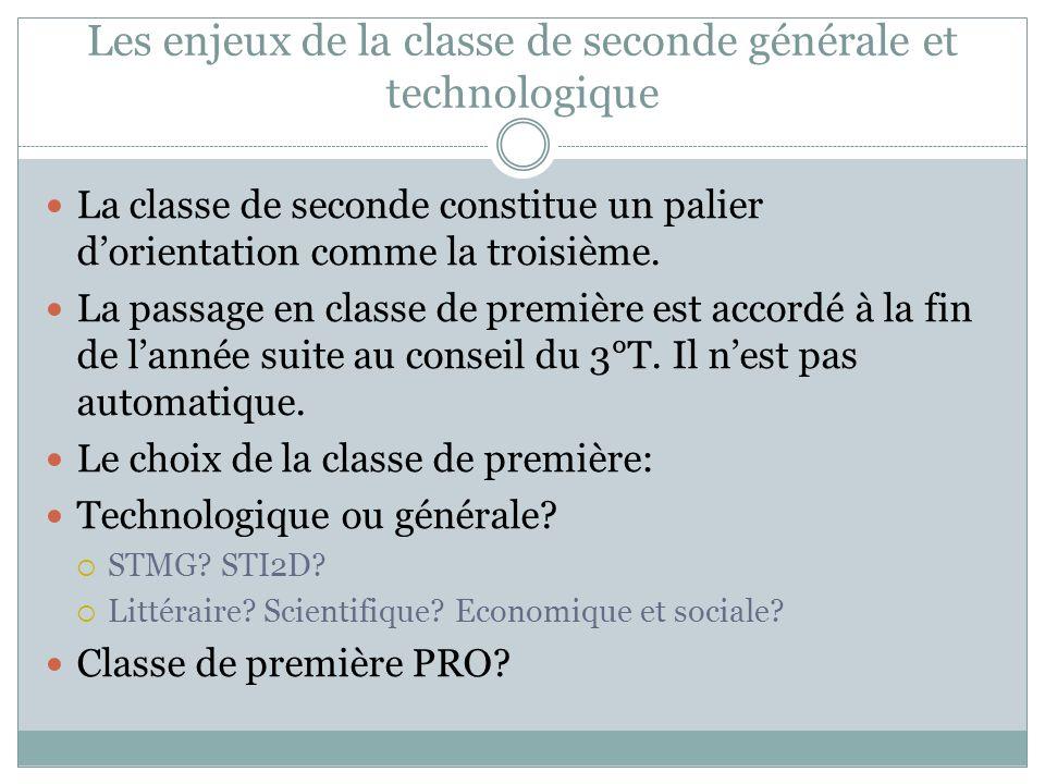 Les enjeux de la classe de seconde générale et technologique La classe de seconde constitue un palier dorientation comme la troisième.