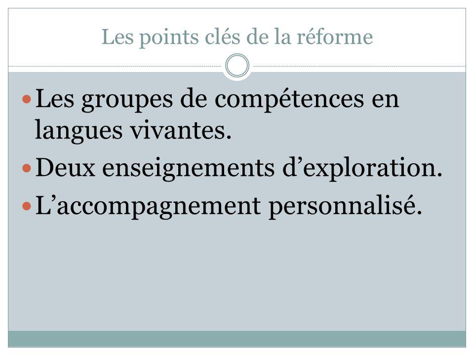 Les points clés de la réforme Les groupes de compétences en langues vivantes. Deux enseignements dexploration. Laccompagnement personnalisé.
