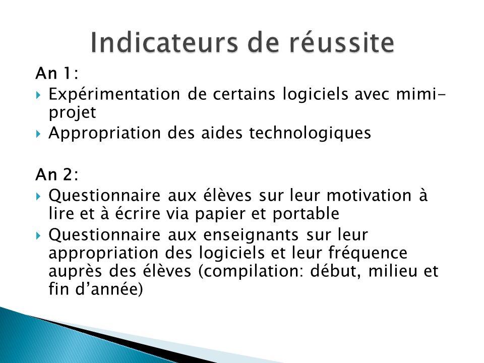 An 1: Expérimentation de certains logiciels avec mimi- projet Appropriation des aides technologiques An 2: Questionnaire aux élèves sur leur motivatio