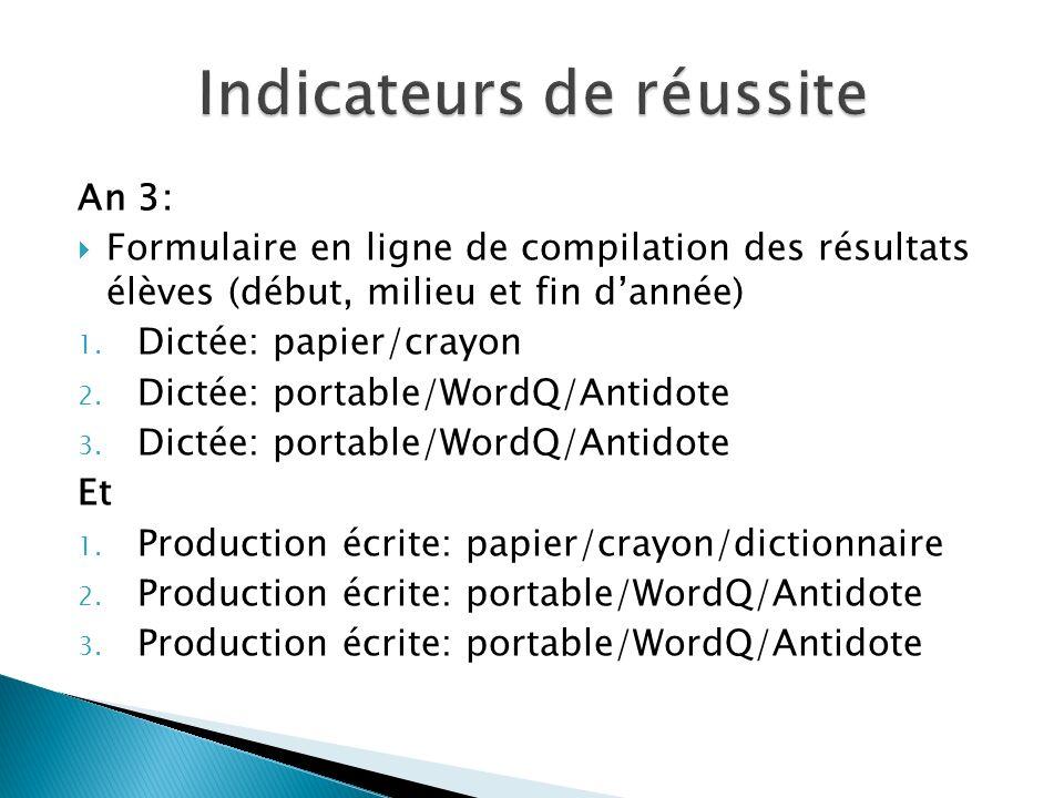 An 3: Formulaire en ligne de compilation des résultats élèves (début, milieu et fin dannée) 1. Dictée: papier/crayon 2. Dictée: portable/WordQ/Antidot