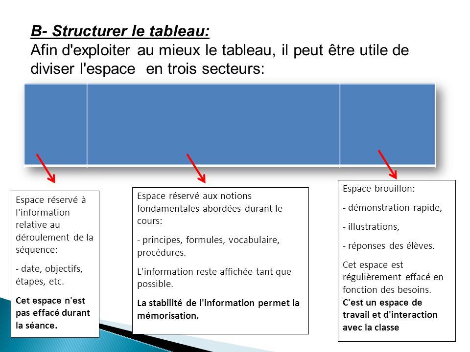 B- Structurer le tableau: Afin d exploiter au mieux le tableau, il peut être utile de diviser l espace en trois secteurs: Espace réservé à l information relative au déroulement de la séquence: - date, objectifs, étapes, etc.