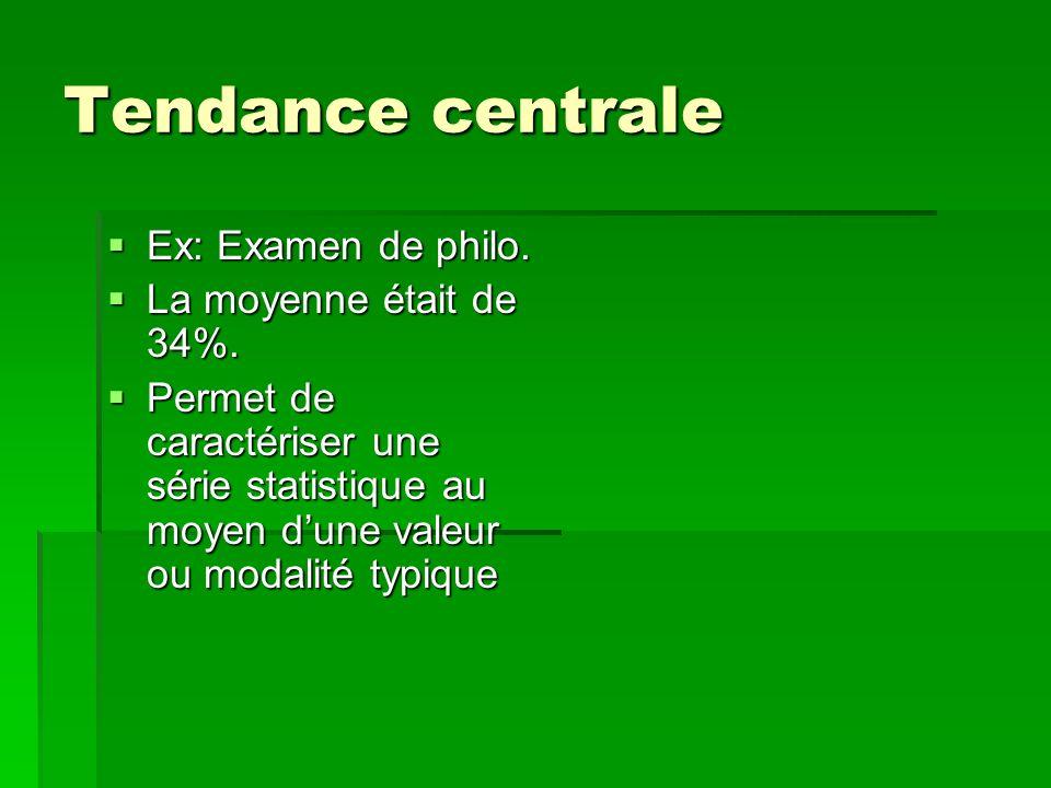 Tendance centrale Ex: Examen de philo. La moyenne était de 34%. Permet de caractériser une série statistique au moyen dune valeur ou modalité typique