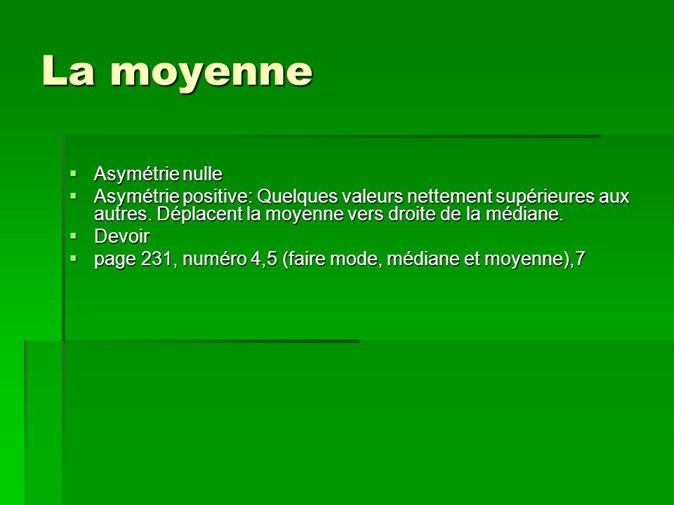 La moyenne Asymétrie nulle Asymétrie nulle Asymétrie positive: Quelques valeurs nettement supérieures aux autres. Déplacent la moyenne vers droite de
