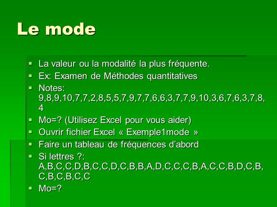 Le mode La valeur ou la modalité la plus fréquente. La valeur ou la modalité la plus fréquente. Ex: Examen de Méthodes quantitatives Ex: Examen de Mét
