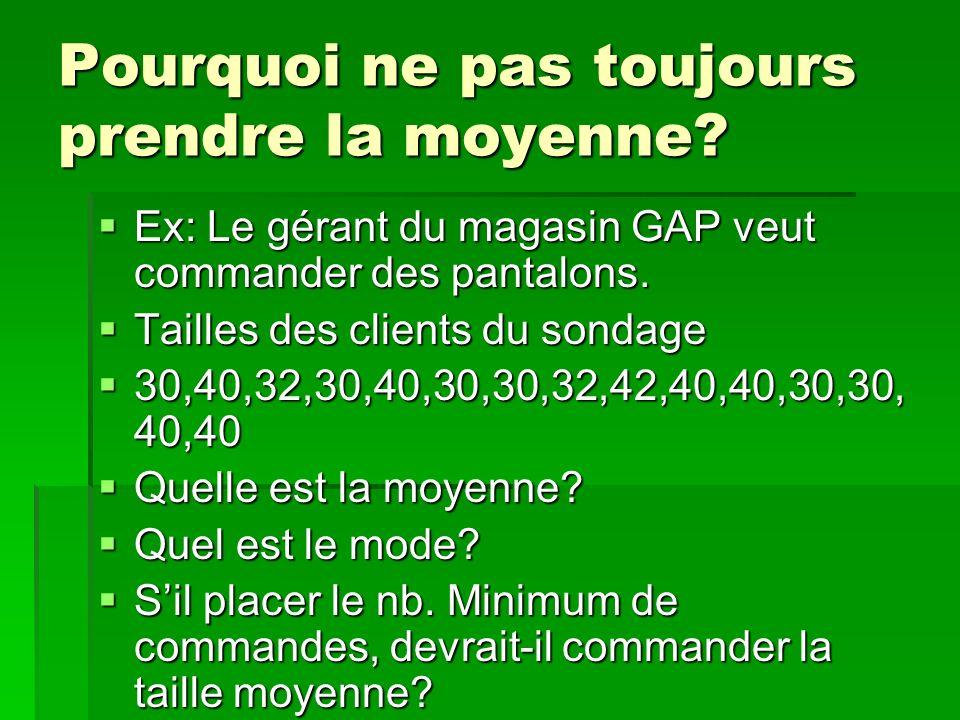 Pourquoi ne pas toujours prendre la moyenne? Ex: Le gérant du magasin GAP veut commander des pantalons. Tailles des clients du sondage 30,40,32,30,40,