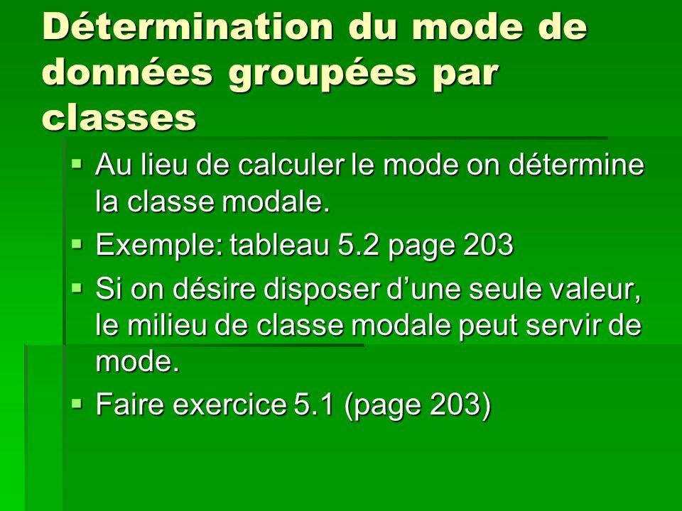Détermination du mode de données groupées par classes Au lieu de calculer le mode on détermine la classe modale. Au lieu de calculer le mode on déterm