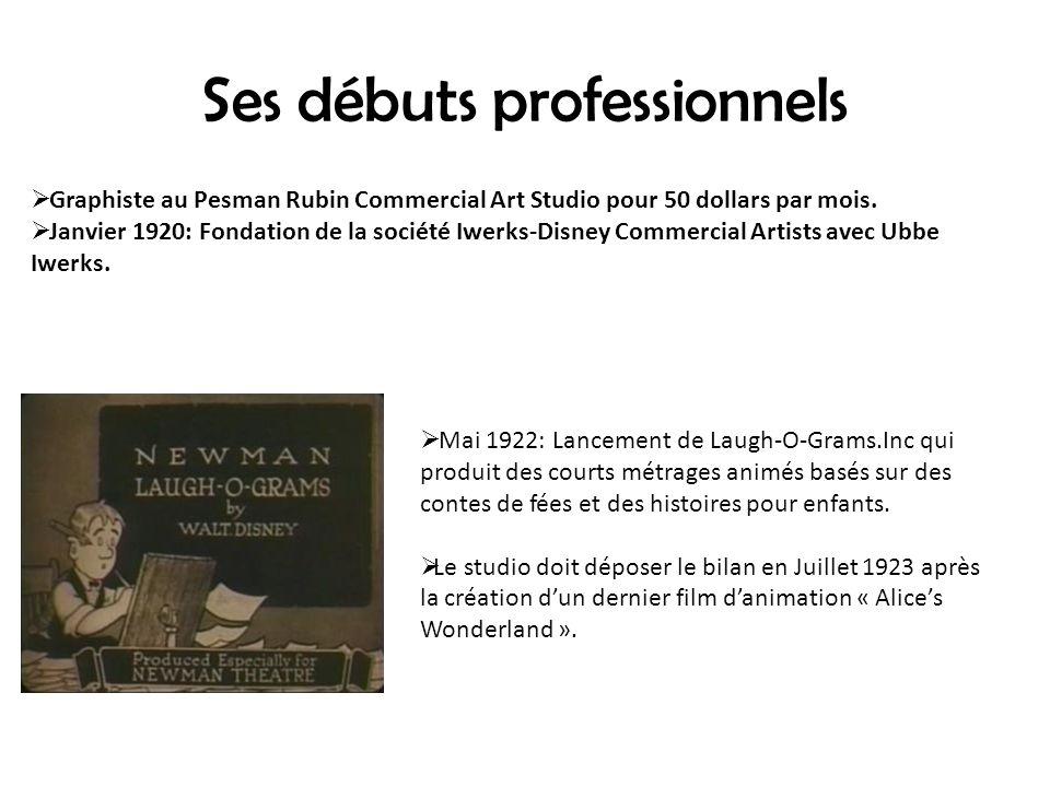 Ses débuts professionnels Graphiste au Pesman Rubin Commercial Art Studio pour 50 dollars par mois. Janvier 1920: Fondation de la société Iwerks-Disne