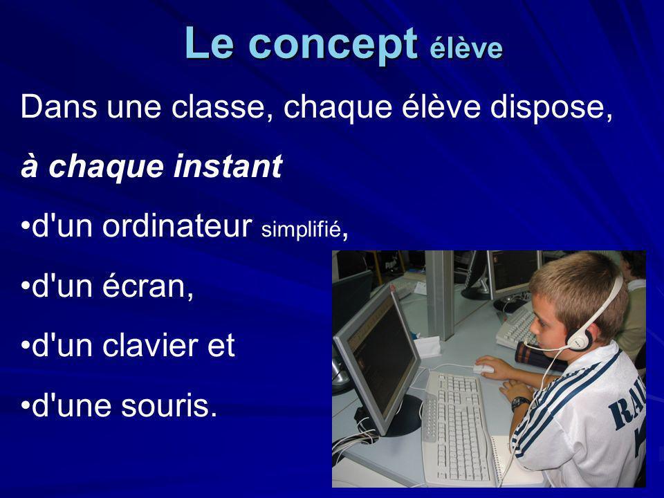 Le concept élève Dans une classe, chaque élève dispose, à chaque instant d un ordinateur simplifié, d un écran, d un clavier et d une souris.