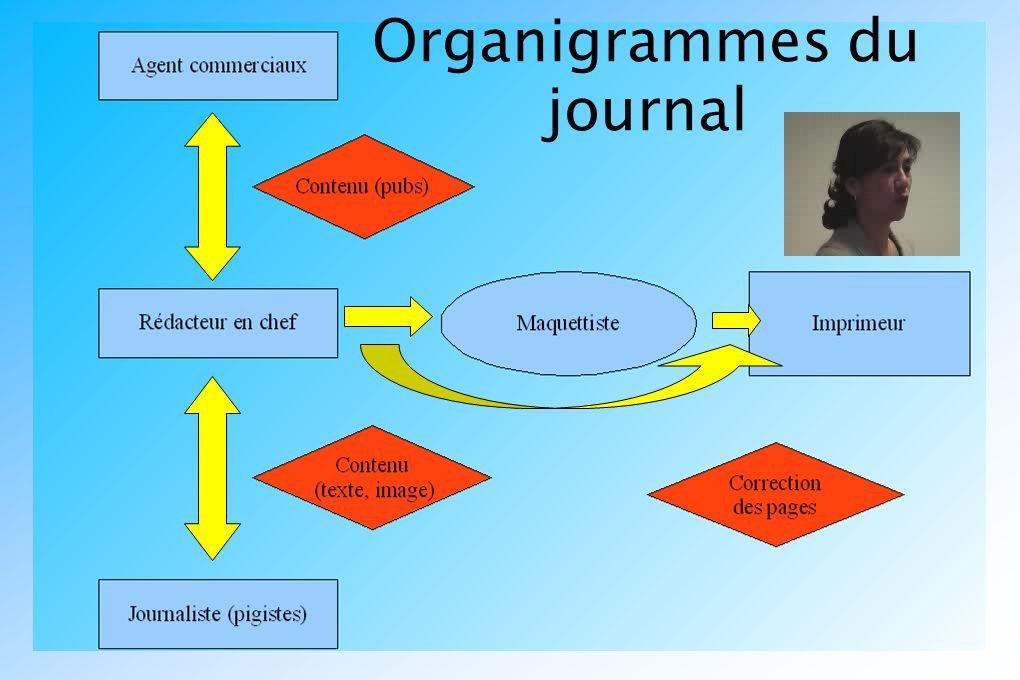 Organigrammes du journal