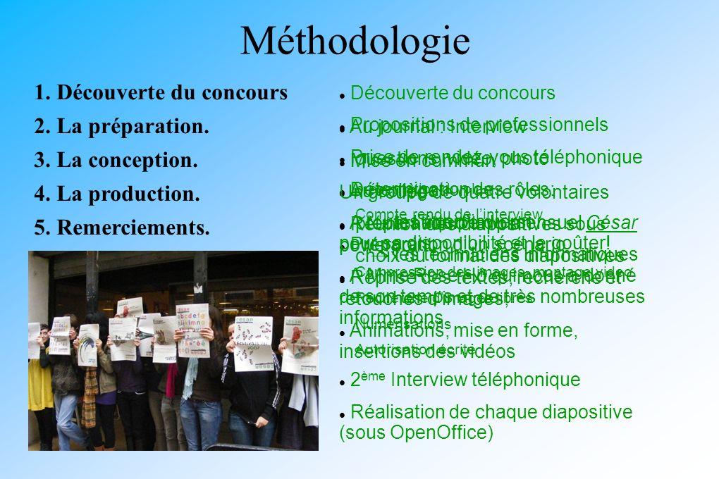 Méthodologie 1.