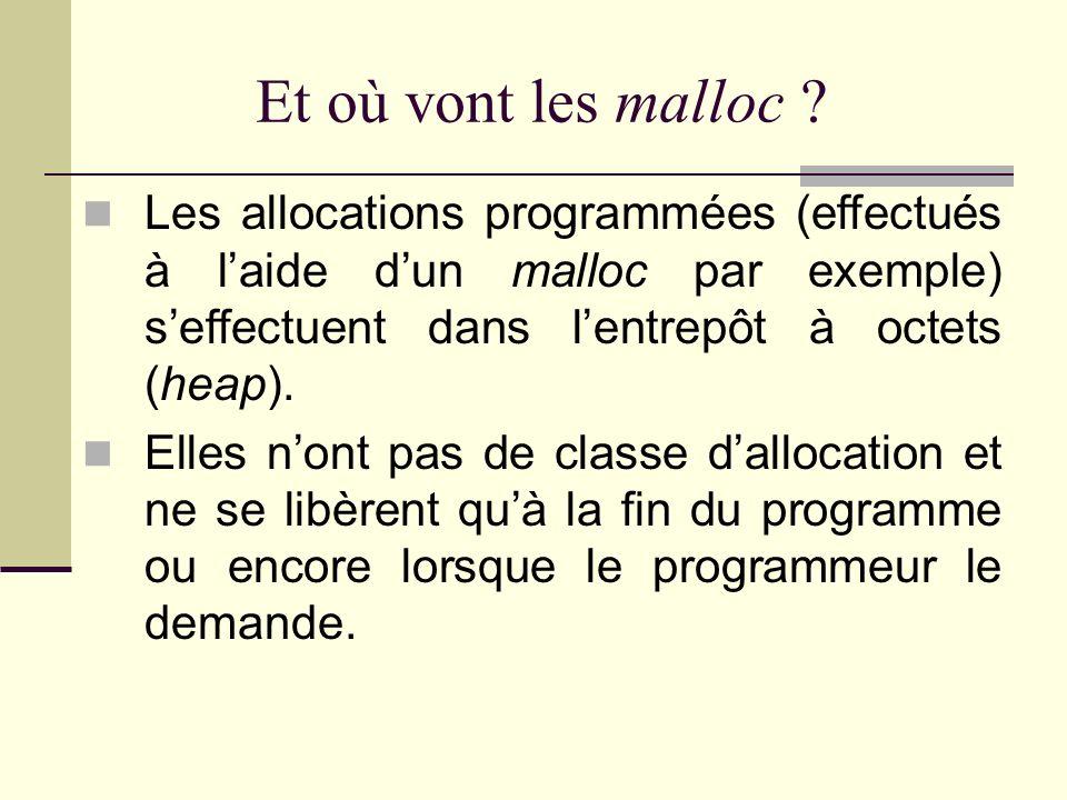Exemple dutilisation de la classe dallocation extern Sans quon le demande, tout système fournit des variables globales.