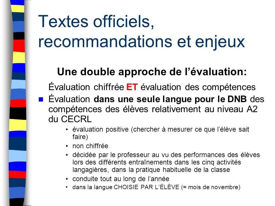 Textes officiels, recommandations et enjeux Validation A2 et programmes: Le niveau A2 du CECRL NE REMPLACE PAS les programmes Rappel des niveaux en fin de 3ème: LV1: niveau visé : B1 En classe de 3ème LV1, il conviendra dans le cadre habituel de la classe dintégrer des tâches de niveau A2 dans lentraînement aux activités langagières prévues au niveau B1.
