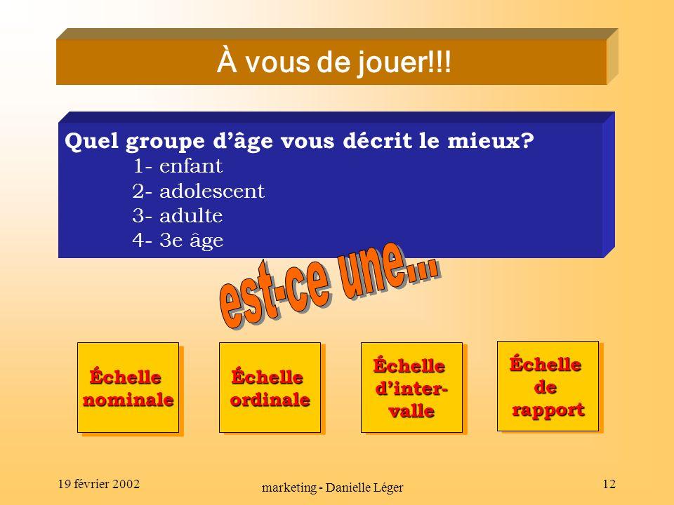 19 février 2002 marketing - Danielle Léger 11 Faisons une synthèse...
