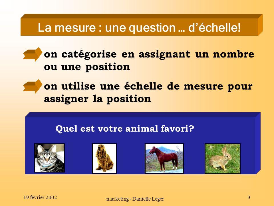 19 février 2002 marketing - Danielle Léger 2 Lors dun sondage, on vous demande votre âge, votre code postal… Pourquoi.