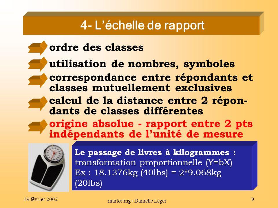19 février 2002 marketing - Danielle Léger 8 Quel est votre niveau satisfaction face au cours.