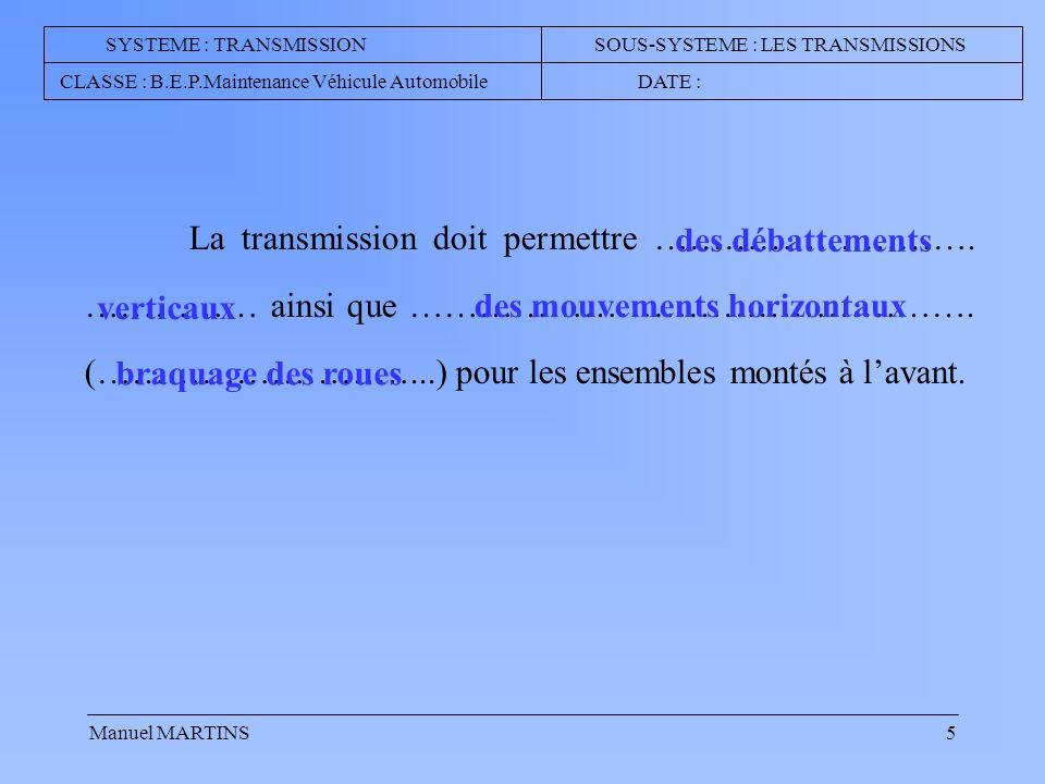Manuel MARTINS5 La transmission doit permettre ……………………….
