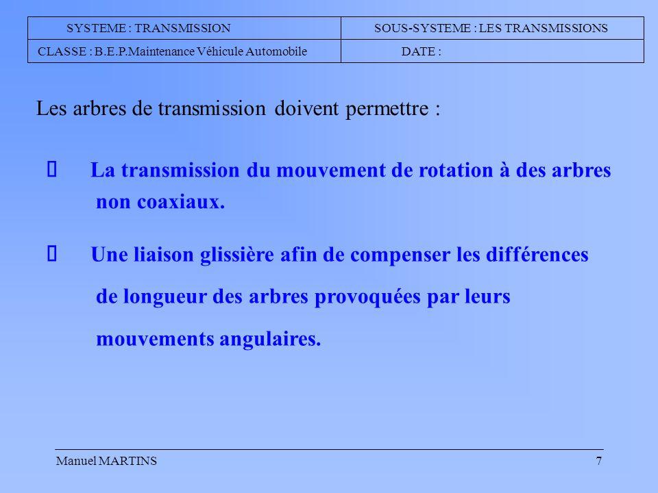 Manuel MARTINS7 La transmission du mouvement de rotation à des arbres non coaxiaux.