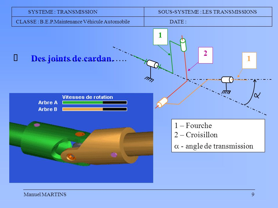 Manuel MARTINS9 SYSTEME : TRANSMISSION SOUS-SYSTEME : LES TRANSMISSIONS CLASSE : B.E.P.Maintenance Véhicule Automobile DATE : Des joints de cardan.