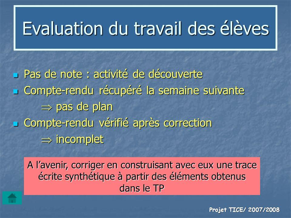 Projet TICE/ 2007/2008 Evaluation du travail des élèves Pas de note : activité de découverte Pas de note : activité de découverte Compte-rendu récupér
