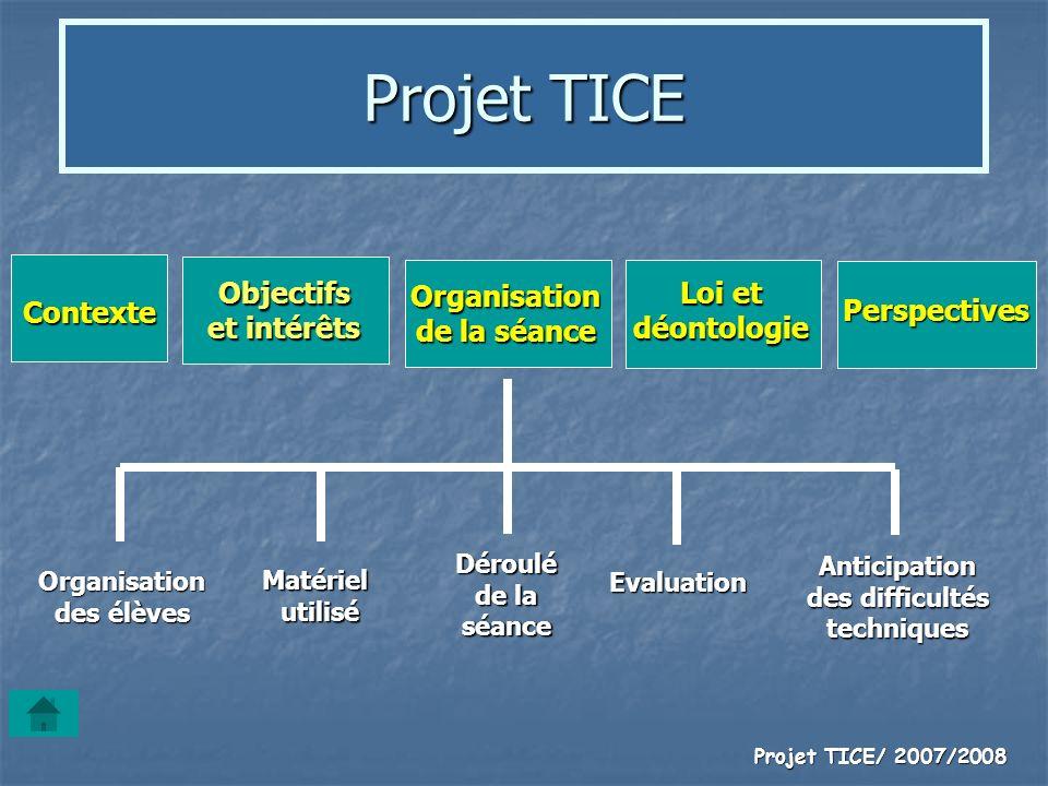 Projet TICE/ 2007/2008 Projet TICE Anticipation des difficultés techniques Anticipation des difficultés techniques Contexte Objectifs et intérêts Obje