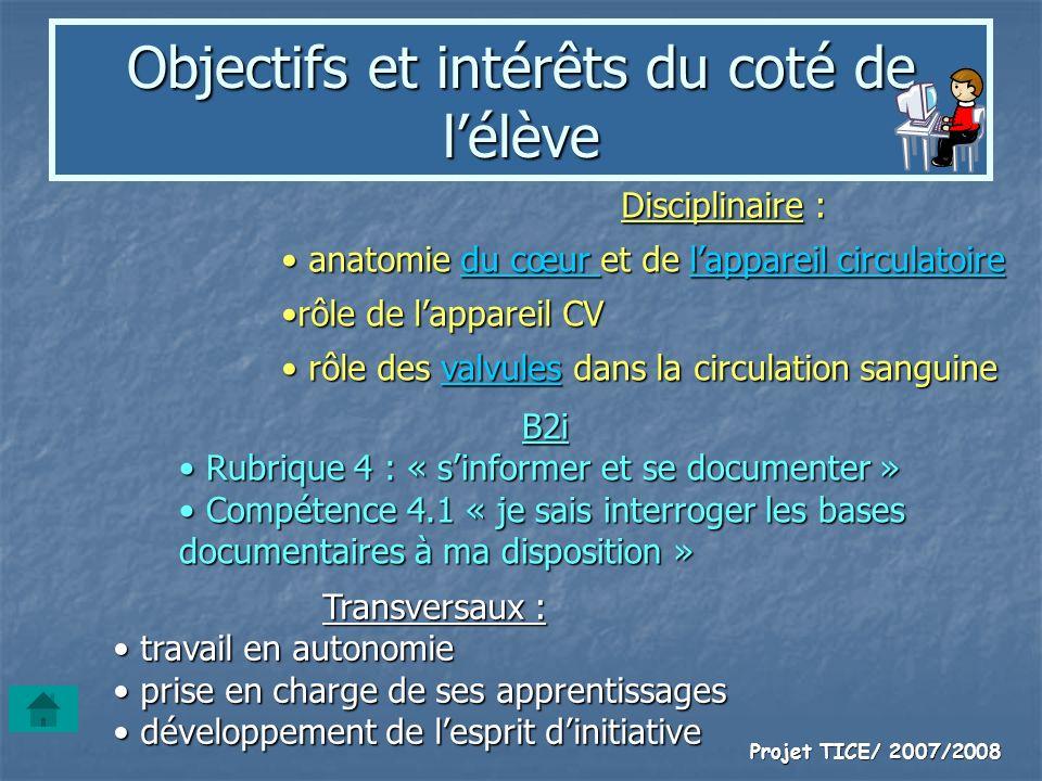 Projet TICE/ 2007/2008 Objectifs et intérêts du coté de lélève Disciplinaire : anatomie du cœur et de lappareil circulatoire anatomie du cœur et de la