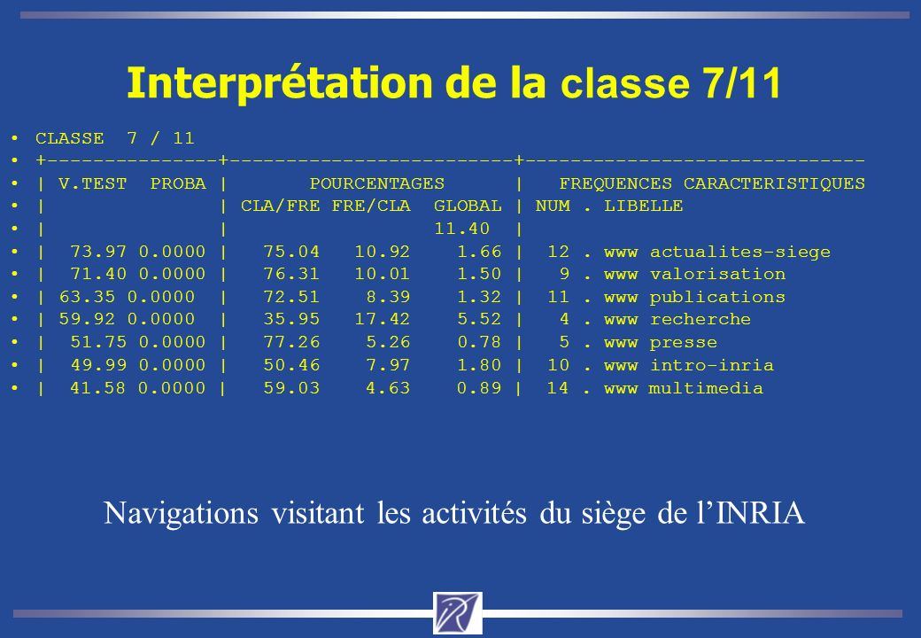Interprétation de la classe 7/11 CLASSE 7 / 11 +---------------+-------------------------+------------------------------ | V.TEST PROBA | POURCENTAGES | FREQUENCES CARACTERISTIQUES | | CLA/FRE FRE/CLA GLOBAL | NUM.