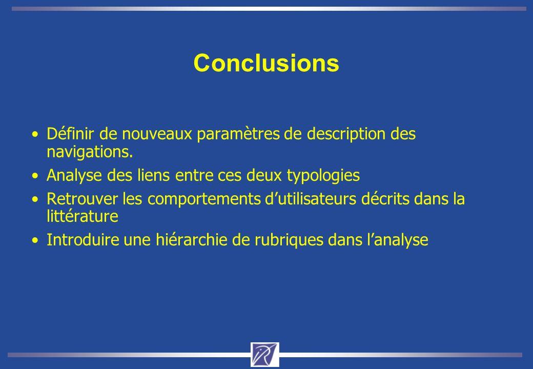 Conclusions Définir de nouveaux paramètres de description des navigations.