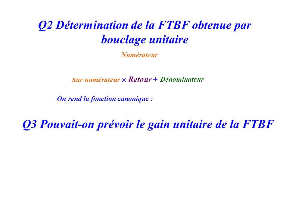 Q2 Détermination de la FTBF obtenue par bouclage unitaire Numérateur Dénominateur Sur numérateur Retour + On rend la fonction canonique : Q3 Pouvait-on prévoir le gain unitaire de la FTBF Cest toujours le cas lorsquil y a un intégrateur pur dans la FTBO et que le retour est unitaire.