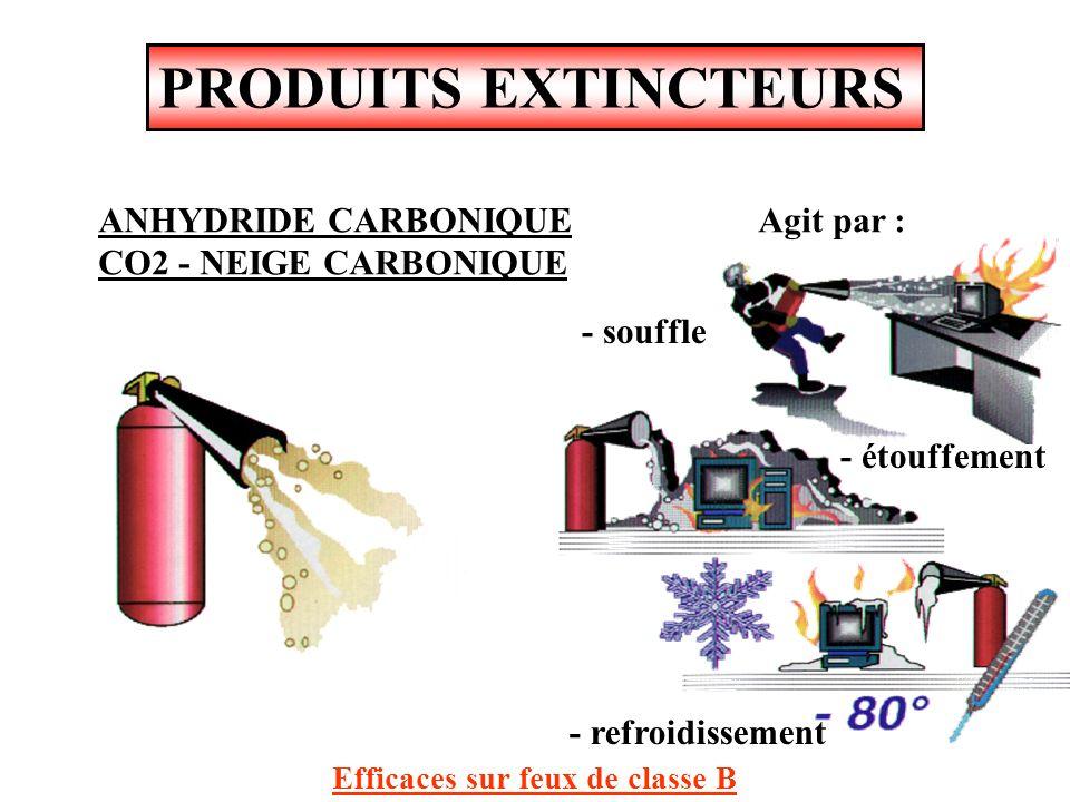 PRODUITS EXTINCTEURS Agissent par : Efficaces sur feux de classe B et éventuellement A LES MOUSSES : - étouffement - refroidissement