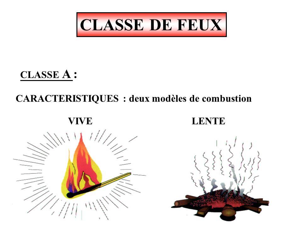 CLASSE DE FEUX CLASSE A : feux de matériaux solides ( feux dits secs ) Paille, etc...EtoffeBoisPapier