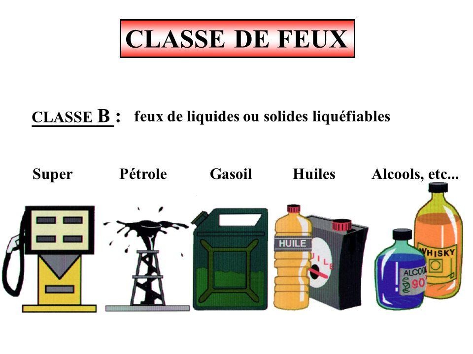 CLASSE DE FEUX CLASSE A : CARACTERISTIQUES : deux modèles de combustion LENTEVIVE