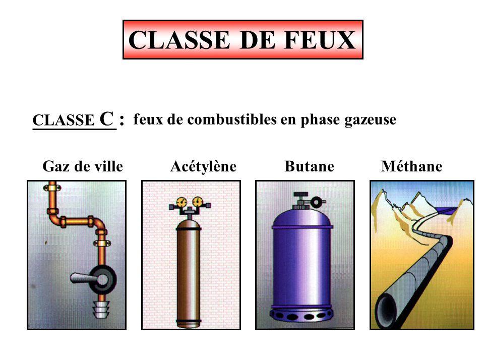 CLASSE DE FEUX CLASSE B : CARACTERISTIQUES : brûle ou s éteint mais ne couve pas