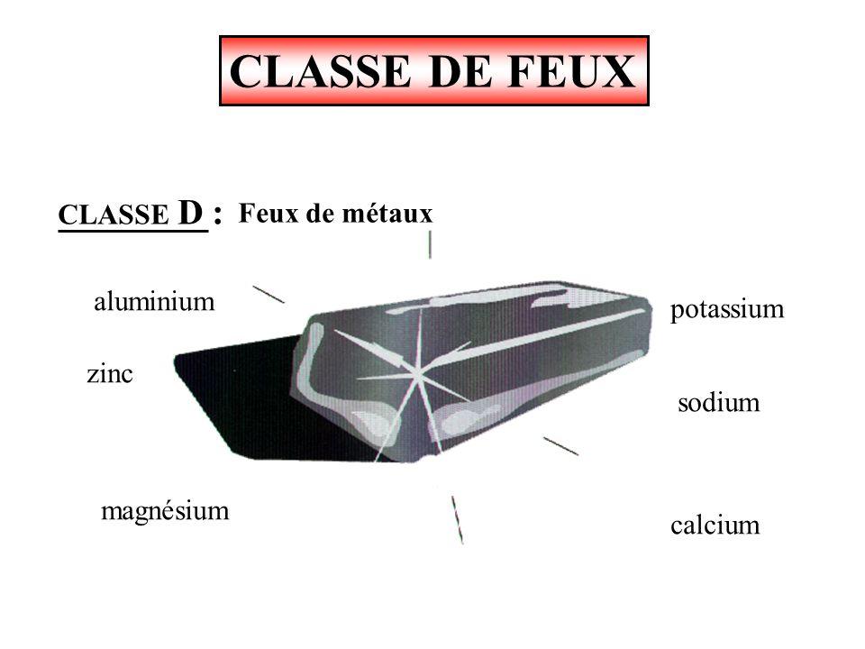 CLASSE DE FEUX CLASSE C : feux de combustibles en phase gazeuse Gaz de villeAcétylèneButaneMéthane