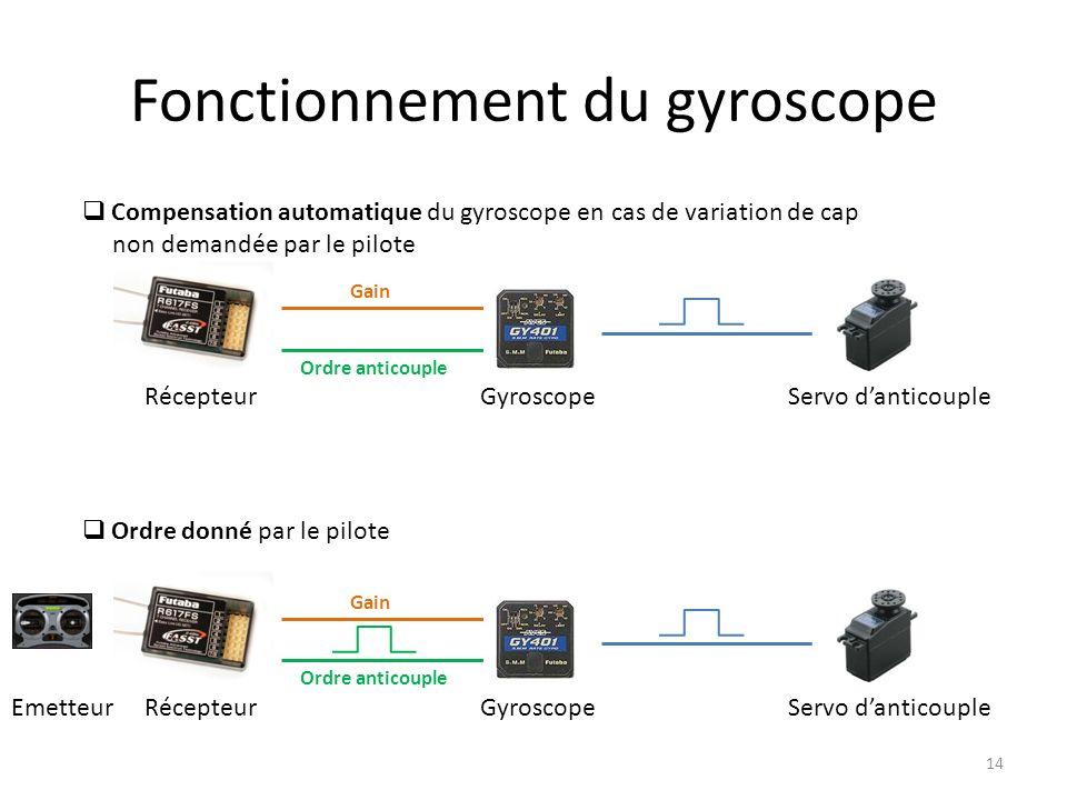 Système Flybarless 15 Flybarless = sans barre le Bell Gestion électronique Gyroscope 3 axes : il contrôle toutes les fonctions .