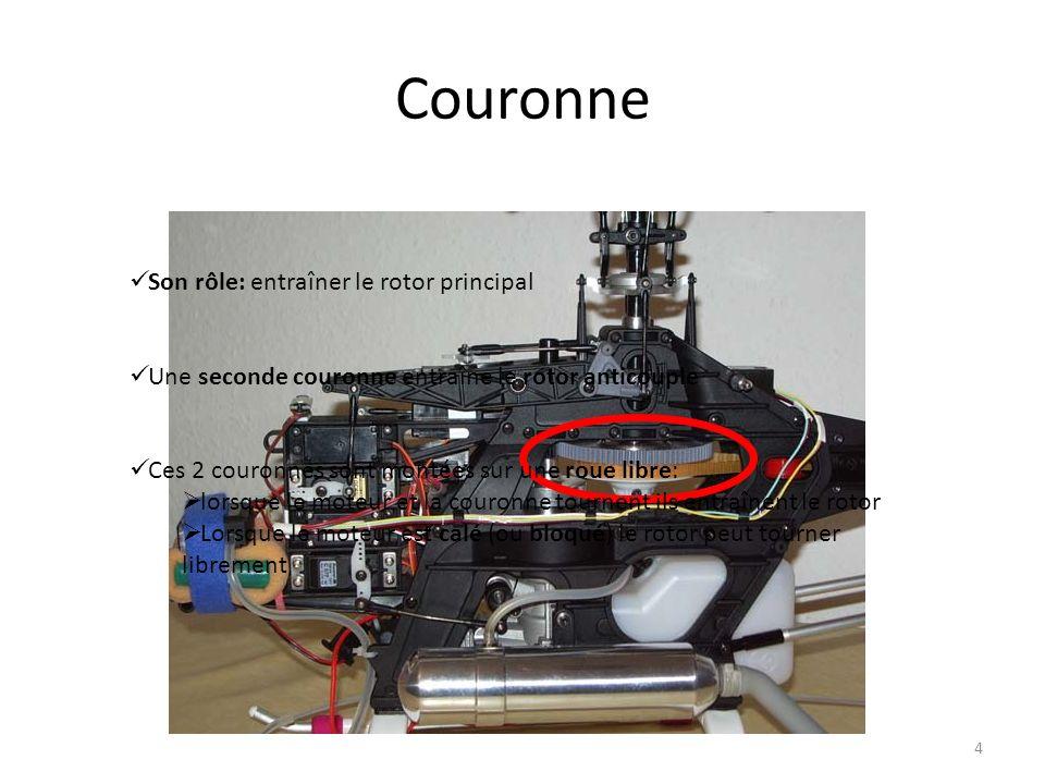 Transmission anticouple Entrainement par courroie Transmission rigide par un arbre rotatif 5