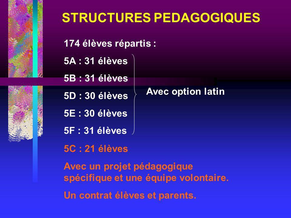 STRUCTURES PEDAGOGIQUES 174 élèves répartis : 5A : 31 élèves 5B : 31 élèves 5D : 30 élèves 5E : 30 élèves 5F : 31 élèves Avec option latin 5C : 21 élèves Avec un projet pédagogique spécifique et une équipe volontaire.