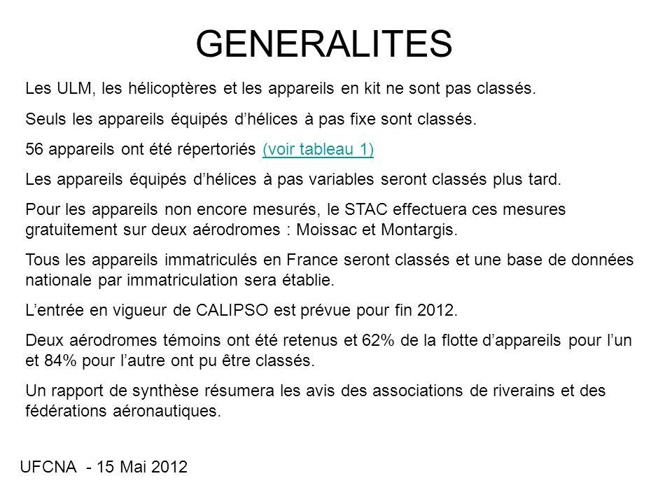 UFCNA - 15 Mai 2012 GENERALITES Les ULM, les hélicoptères et les appareils en kit ne sont pas classés. Seuls les appareils équipés dhélices à pas fixe
