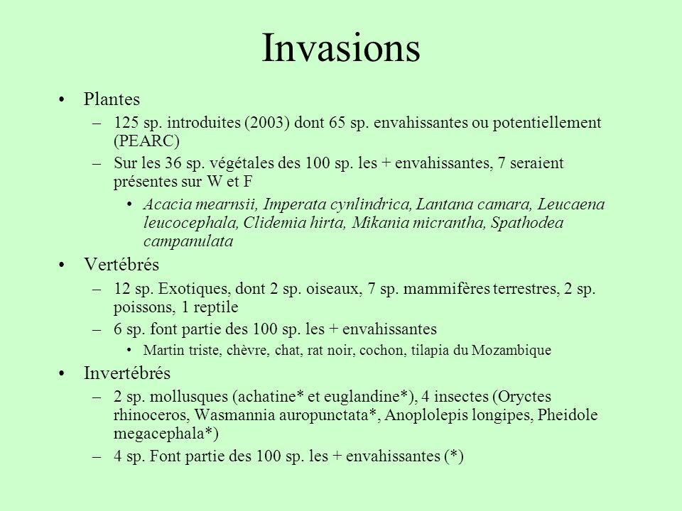 Invasions Plantes –125 sp. introduites (2003) dont 65 sp. envahissantes ou potentiellement (PEARC) –Sur les 36 sp. végétales des 100 sp. les + envahis