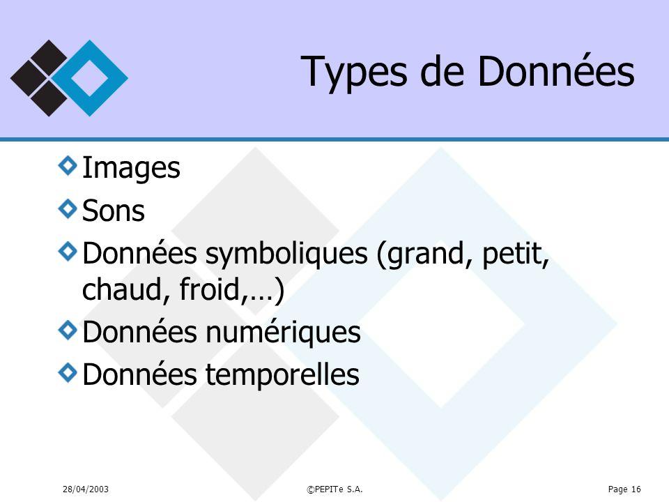 28/04/2003©PEPITe S.A.Page 16 Types de Données Images Sons Données symboliques (grand, petit, chaud, froid,…) Données numériques Données temporelles