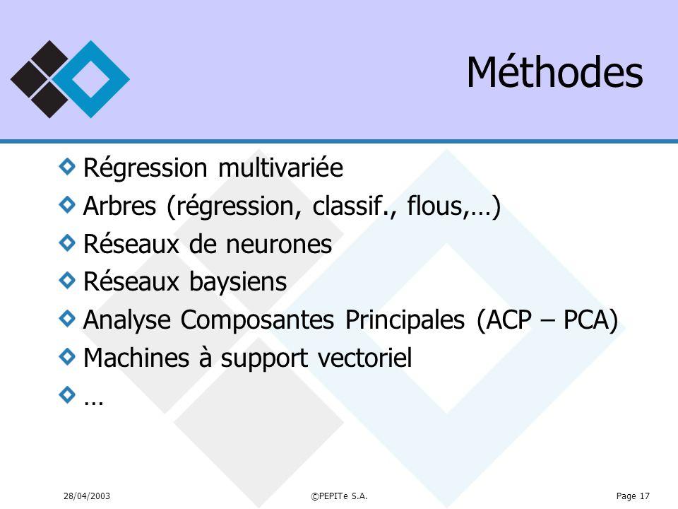 28/04/2003©PEPITe S.A.Page 17 Méthodes Régression multivariée Arbres (régression, classif., flous,…) Réseaux de neurones Réseaux baysiens Analyse Composantes Principales (ACP – PCA) Machines à support vectoriel …