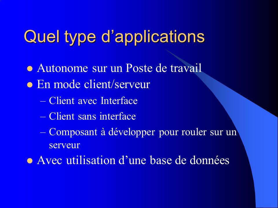 Quel type dapplications Autonome sur un Poste de travail En mode client/serveur –Client avec Interface –Client sans interface –Composant à développer pour rouler sur un serveur Avec utilisation dune base de données