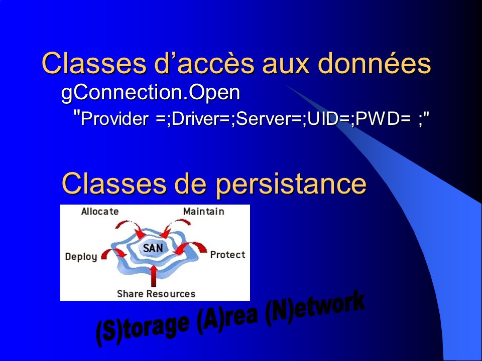 Classes daccès aux données gConnection.Open Provider =;Driver=;Server=;UID=;PWD= ; Provider =;Driver=;Server=;UID=;PWD= ; Classes de persistance
