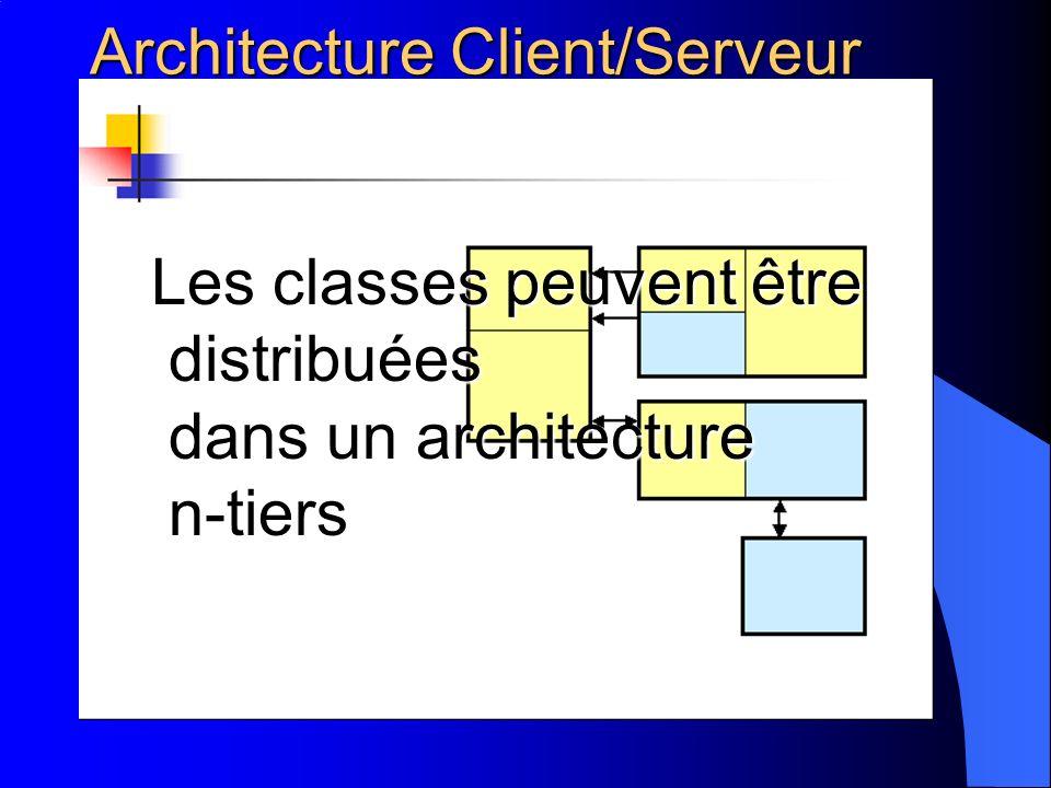 Architecture Client/Serveur réf: http://www.infobiogen.fr/services/zomit/ihm2000/presentation.htm Les classes peuvent être distribuées distribuées dan