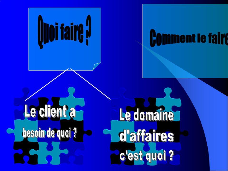 Architecture Client/Serveur réf: http://www.infobiogen.fr/services/zomit/ihm2000/presentation.htm Les classes peuvent être distribuées distribuées dans un architecture dans un architecture n-tiers n-tiers