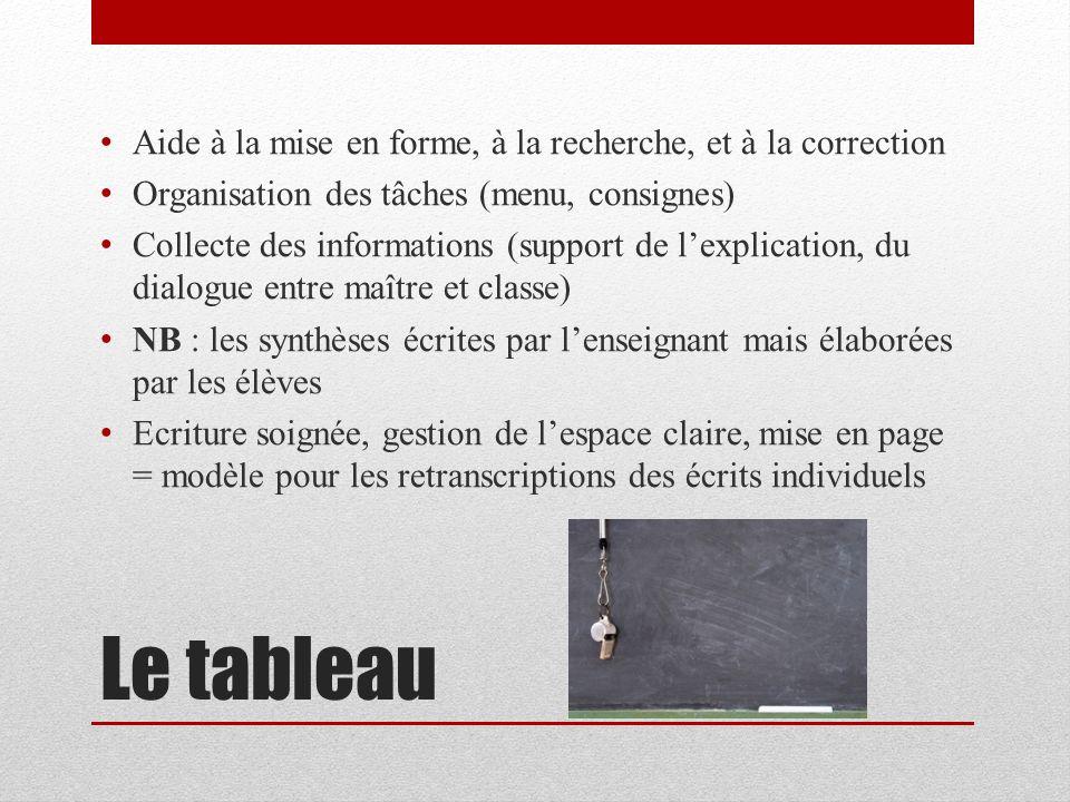 Le tableau Aide à la mise en forme, à la recherche, et à la correction Organisation des tâches (menu, consignes) Collecte des informations (support de