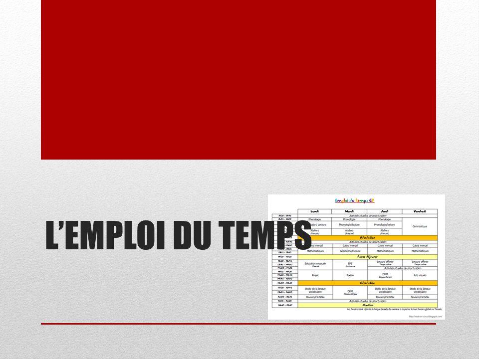 Lemploi du temps Le BO du 17 juin 2008 indique par semaine de 24 heures : 10h de français 5h de mathématiques 9h de EPS, Arts, découverte du monde, LVE On a en fait 22 heures denseignement (2h de récréation) On peut choisir dans un premier temps de « prendre ces 2h sur les 9h), ce qui donnerait un emploi du temps journalier de ce type : Français : 2h30 Mathématiques : 1h15 EPS, Arts, LVE, découverte du monde : 1h45