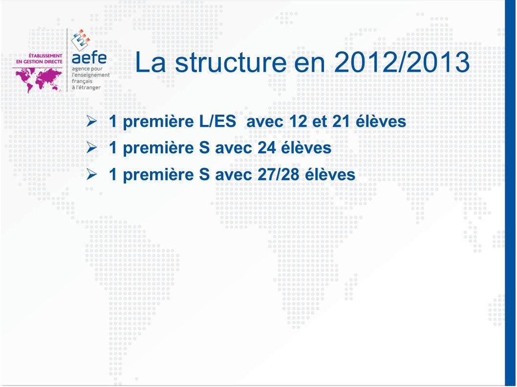 La structure en 2012/2013 1 première L/ES avec 12 et 21 élèves 1 première S avec 24 élèves 1 première S avec 27/28 élèves