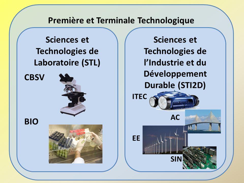 Première et Terminale Technologique Sciences et Technologies de Laboratoire (STL) CBSV BIO Sciences et Technologies de lIndustrie et du Développement